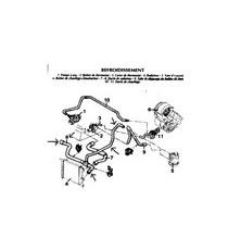 Kit 5 durites eau silicone pour RENAULT Clio I 1.2 1991-1995 RL RN RT